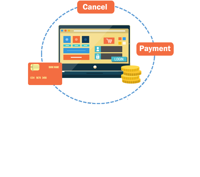 Automate payment retries