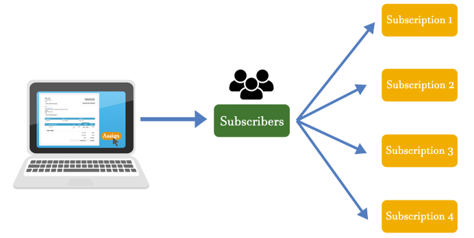 multi subscription_img 1