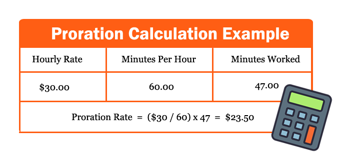 How proration is calculated?